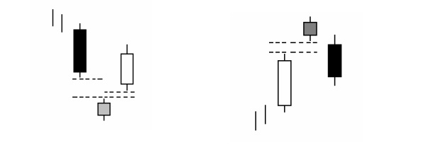 Visual jforex manual